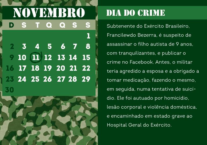 Em três meses, reviravolta nas investigações mostra que mulher de subtenente é uma suspeita em potencial (Arte: Tiago Leite/Tribuna do Ceará)