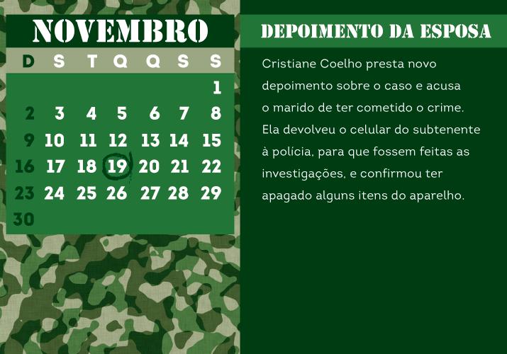 Calendário das investigações