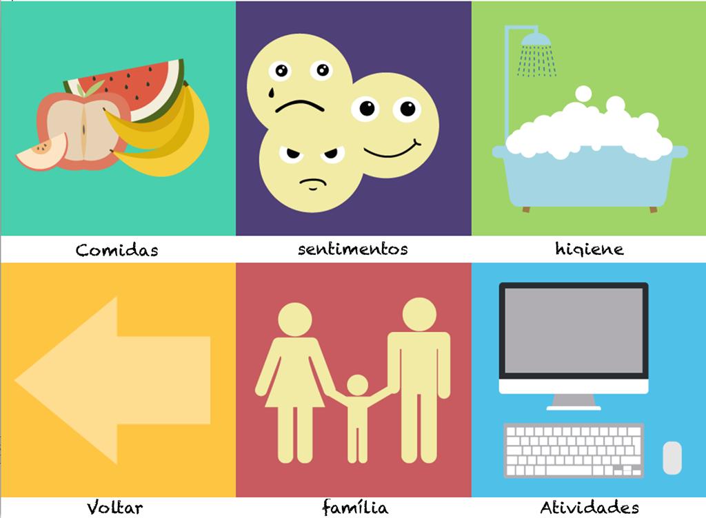 Cearenses criam aplicativo para dar voz à pessoas com dificuldade na fala