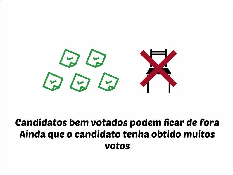 Como são eleitos os vereadores?