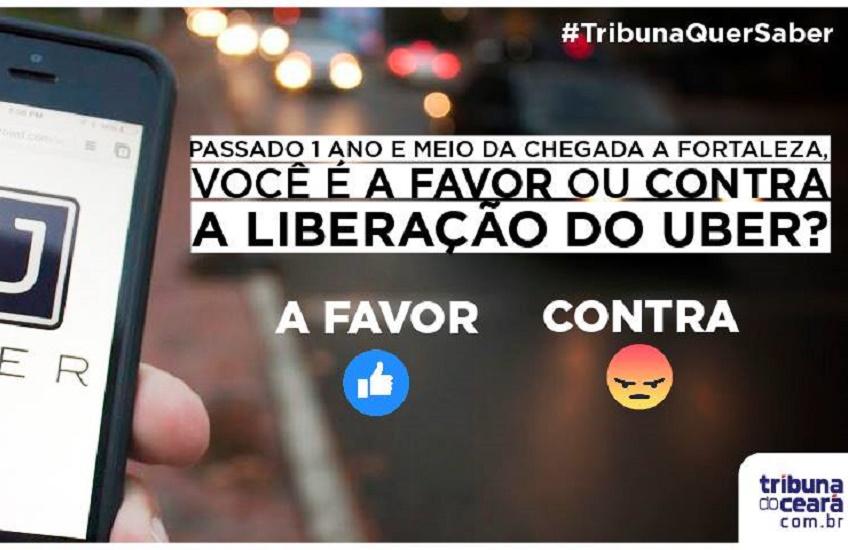 Enquete aponta que 99% dos leitores do Tribuna do Ceará são a favor da liberação do Uber