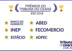 O destaque foi o especial A Vitória do Ensino sobre a Distância, que conquistou três prêmios (ARTE: Esdras Nogueira/Tribuna do Ceará)