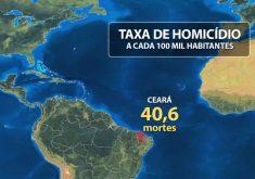 Quantidade de assassinatos no Ceará assusta (FOTO: Reprodução TV Jangadeiro)
